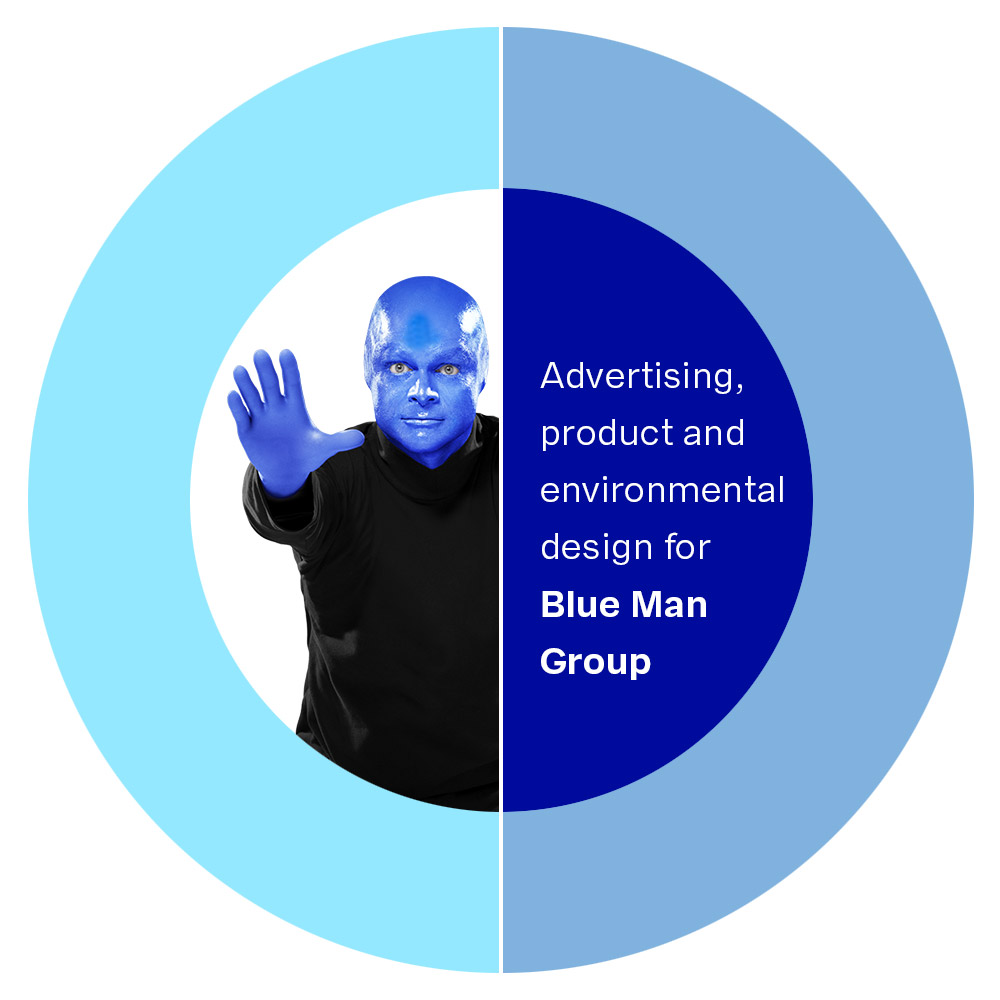 Blue Man Group: Selling the Show
